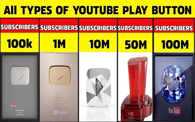 Giá trị nút play Youtube tăng dần dựa theo số lượt người theo dõi